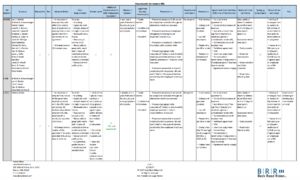 Massachusetts noncompete reform what you need to know by october chart of noncompete bills platinumwayz
